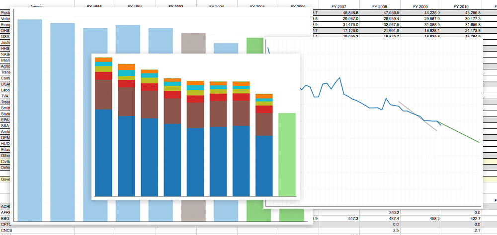 Collage of three colorful line graphs and a spreadsheet.